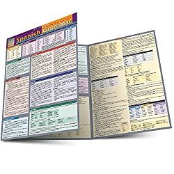 Dictionaries & Thesauruses